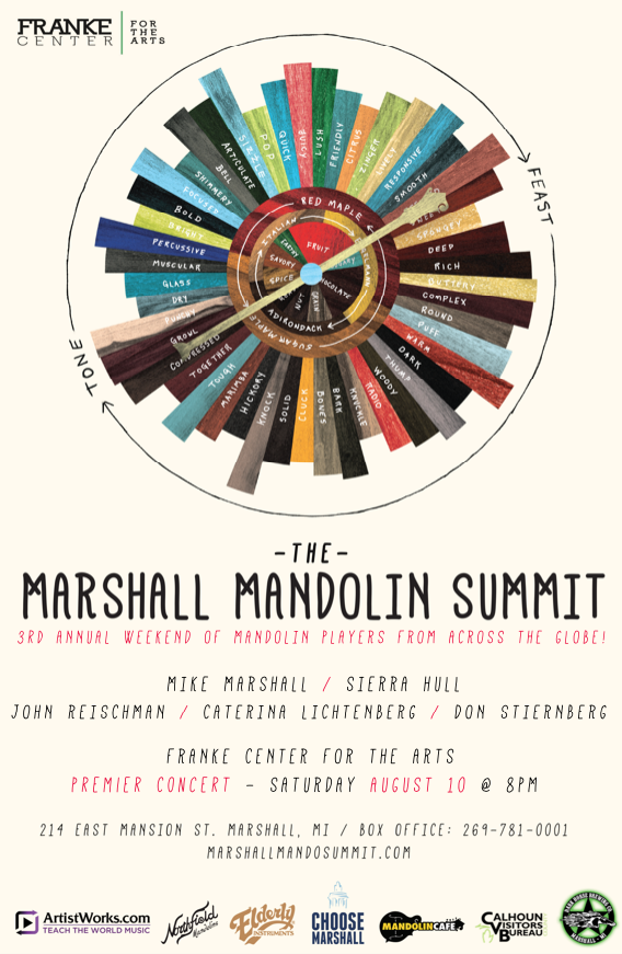 2019 Marshall Mandolin Summit